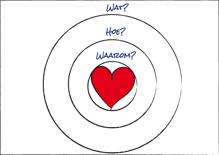 Coachcenter-Start-With-Why-Simon-Sinek